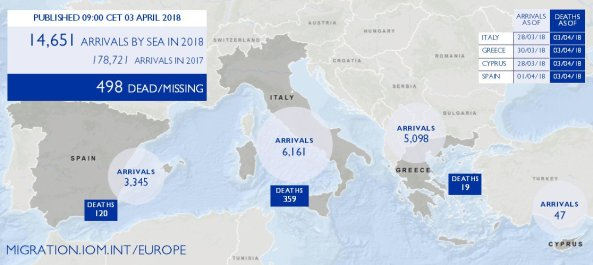 logo refugiados 2018 mediterraneo biktimak